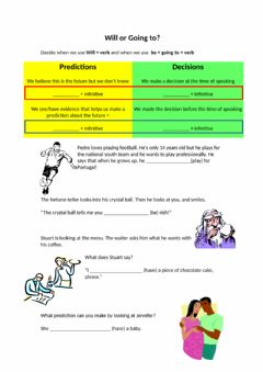 Interactive worksheet Will or Going to Predictions and Decisions