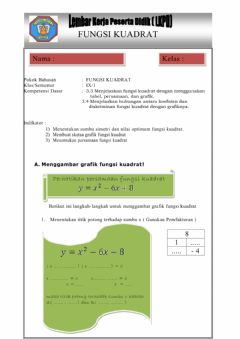 Interactive worksheet  FUNGSI KUADRAT