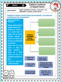 Interactive worksheet El Segundo Imperio