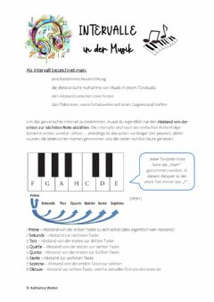 Interactive worksheet Intervalle in der Musik