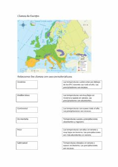 Interactive worksheet Clima de Europa