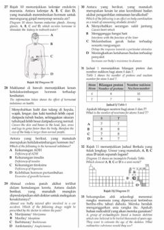 Interactive worksheet Sains tg4 objektif ms5