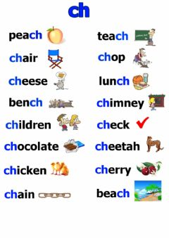 Interactive worksheet Phonics: ch