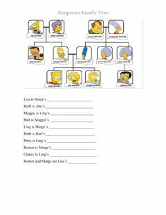 Interactive worksheet Simpson's family tree: possessive 's