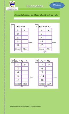 Interactive worksheet Funciones