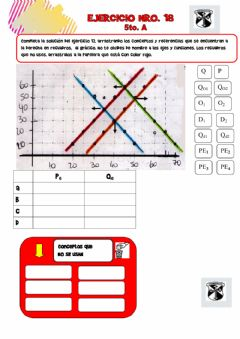 Interactive worksheet 5A Micro ej 18