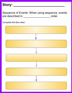 Interactive worksheet Sequence Chart