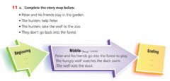 Interactive worksheet Map of a story