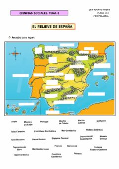 Ficha interactiva Relieve de España