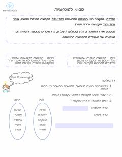 Interactive worksheet פונקציה