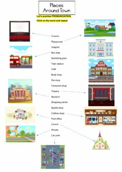 Ficha interactiva Places around town vocabulary - pronunciation practice