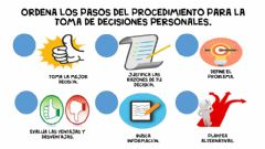 Interactive worksheet Pasos para la toma de decisiones.