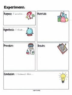 Interactive worksheet Science Experiment - Scientific Method