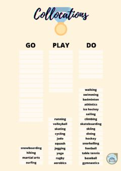 Interactive worksheet Collocations go play do