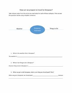 Interactive worksheet Denpasar Article Notes and Questions