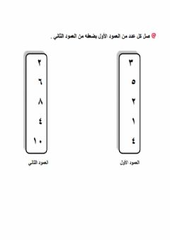 Interactive worksheet الضعف