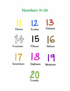 Ficha interactiva Numbers 10-20 Reading and pronunciation