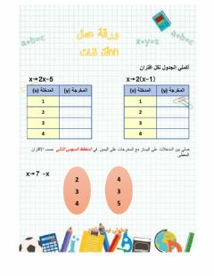 Interactive worksheet الاقترانات