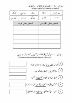 Interactive worksheet Jawi tahun 4