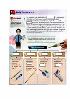 Interactive worksheet Types of thermometers