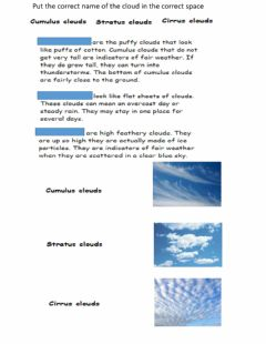 Ficha interactiva Types of Clouds