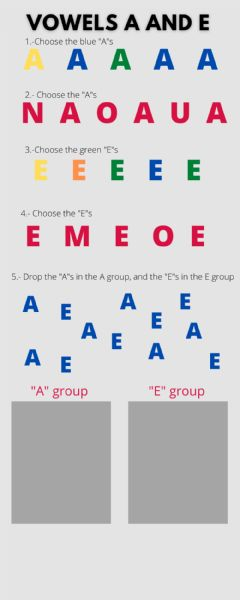 Interactive worksheet A and E