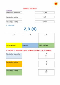 Interactive worksheet Numeri decimali