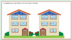 Interactive worksheet Fact Family