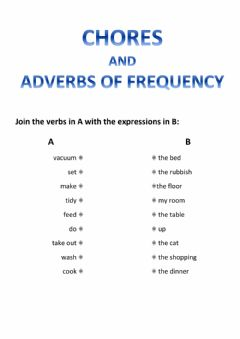 Ficha interactiva Chores and adverbs of frequency