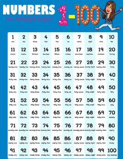 Interactive worksheet Numbers 1 to 100