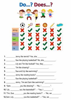 Interactive worksheet Do...Does..like?