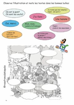 Interactive worksheet La nourriture.