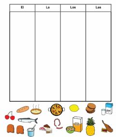 Interactive worksheet Artículos determinantes
