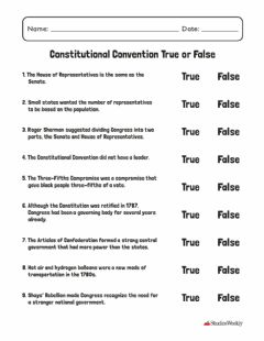 Interactive worksheet Constitutional Convention