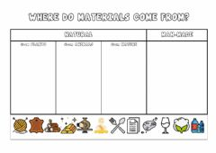 Interactive worksheet Where do materials come from?