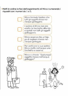 Interactive worksheet Le fasi del metodo scientifico sperimentale