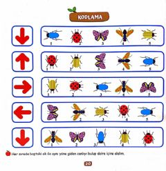 Interactive worksheet Kodlama 6