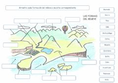Interactive worksheet Las formas del relieve