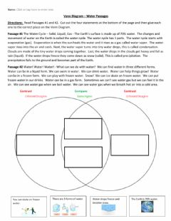Interactive worksheet Compare and Contrast Water Passages venn diagram