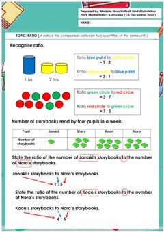 Interactive worksheet Ratio