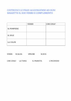 Interactive worksheet Forma le frasi