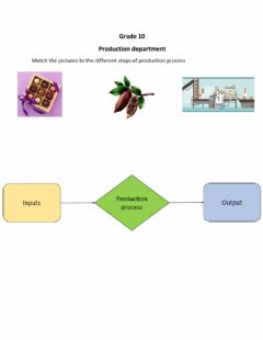 Interactive worksheet Production Process
