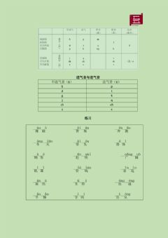 Interactive worksheet 拼音听力练习三  Chinese Pinyin Listening Practice 3
