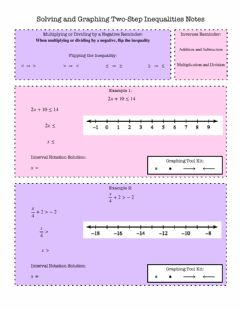 Ficha interactiva Solving and Graphing Two-Step Inequalities Notes