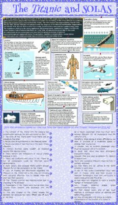 Interactive worksheet Titanic and SOLAS