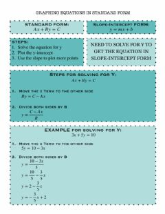 Ficha interactiva Graphing Linear Equations in Standard Form Notes