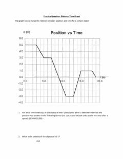 Interactive worksheet Position-Time Graph