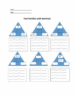 Interactive worksheet Fact families with decimals