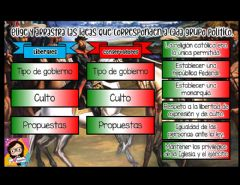 Interactive worksheet Liberales y conservadores
