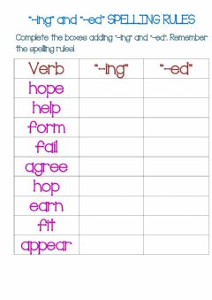 Interactive worksheet --ing- and --ed- SPELLING RULES